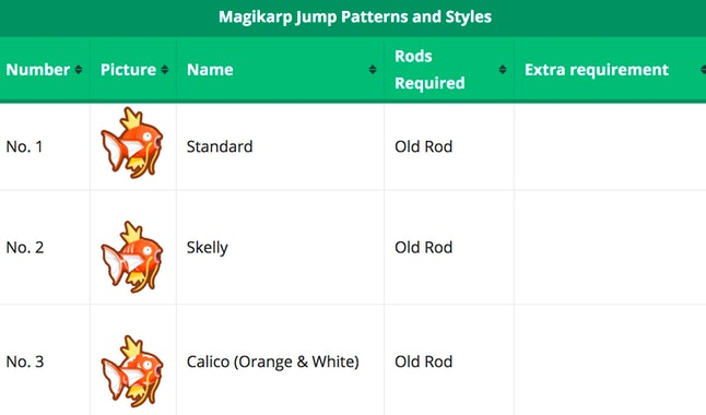 Even the basic orange Magikarp will sometimes have patterns