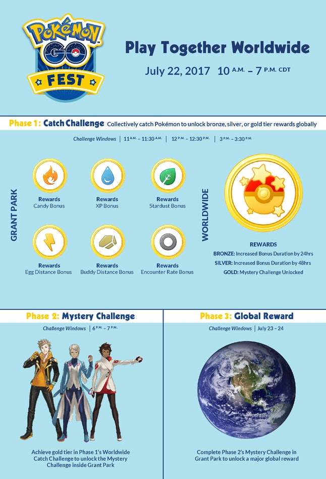 Players in Grant Park can catch specific Pokémon types to power up players around the world, and players around the world can work to unlock a special challenge for players at the fest.