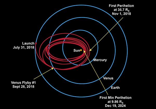 Source: John Hopkins University Applied Physics Laboratory/NASA