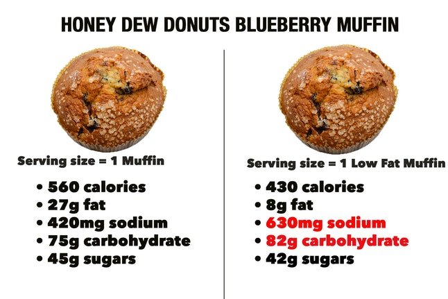 Honey Dew Donuts blueberry and low fat blueberry muffin