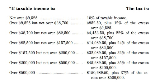 The new tax plan will keep the same number of brackets, but tweaks them slightly.