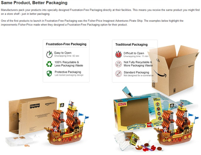 """Amazon's """"frustration-free packaging"""" helps eliminate waste."""