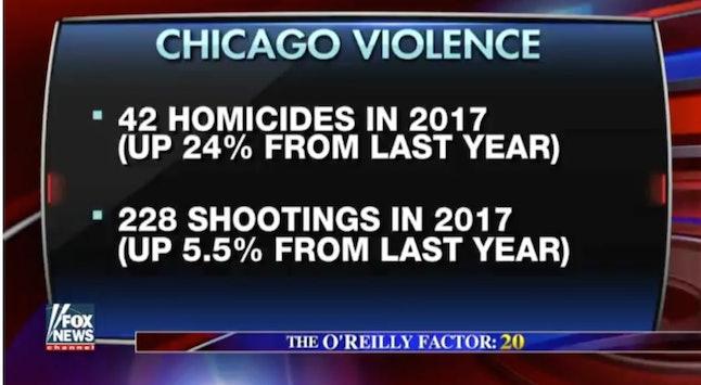 Source: The O'Reilly Factor/Fox News