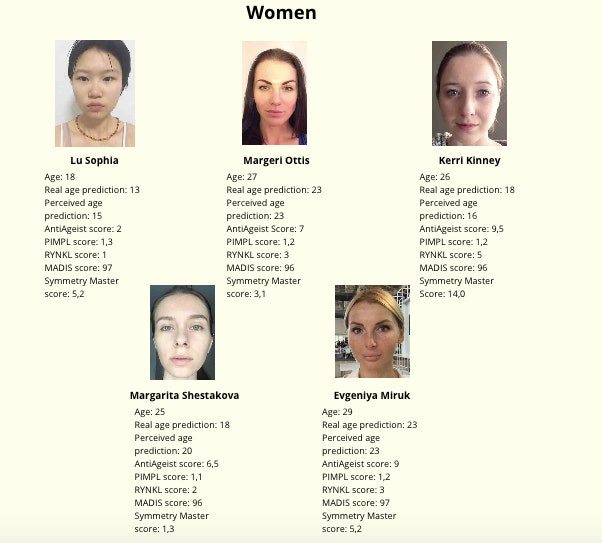 Age group 18-29