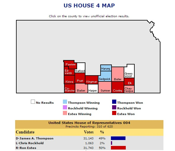 Kansas' 4th Congressional District at approximately 9:45 p.m. EST on the night of the 2017 special elections.