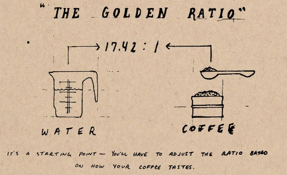How To Brew And Drink The Perfect Cup Of Coffee