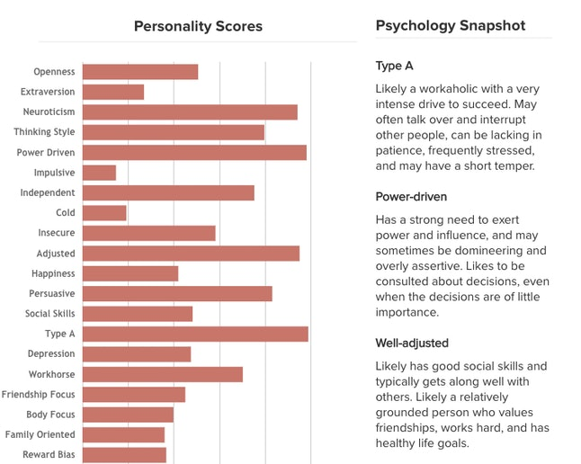 Trump has a Type A personality, according to Analyze140.