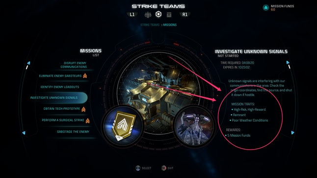 You can buy traits for your strike teams to give them a leg up when missions have certain modifiers.