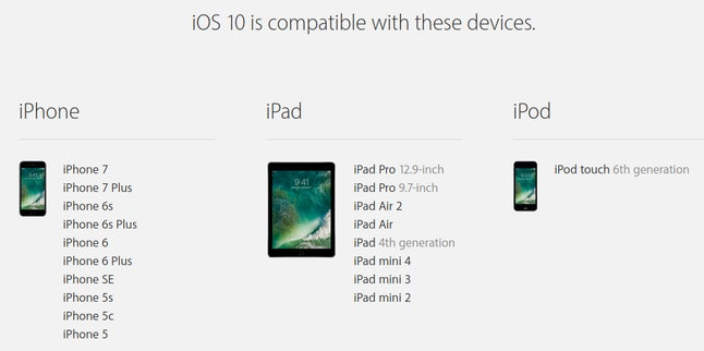 iOS 10 compatible devices