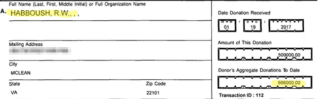 A highlighted screenshot of an FEC filing showing R.W. Habboush's donations to Trump's inauguration committee.