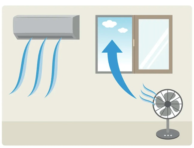All of the air in a room should be replaced with fresh, outside air at least six times per hour if there are a few people inside.